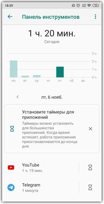 Подробные данные об активности каждого приложения