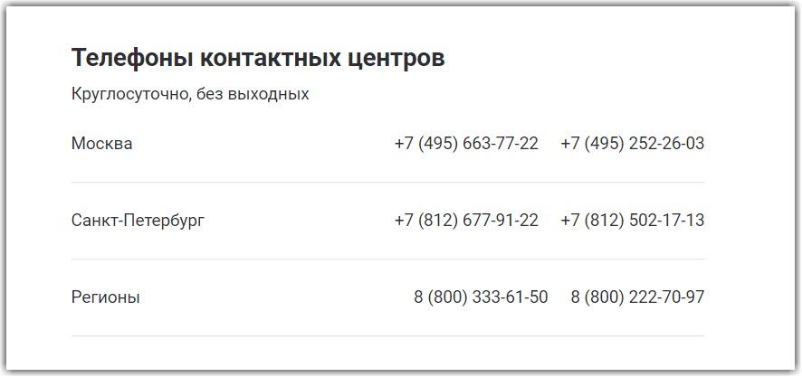 Телефоны контактных центров Delivery Club